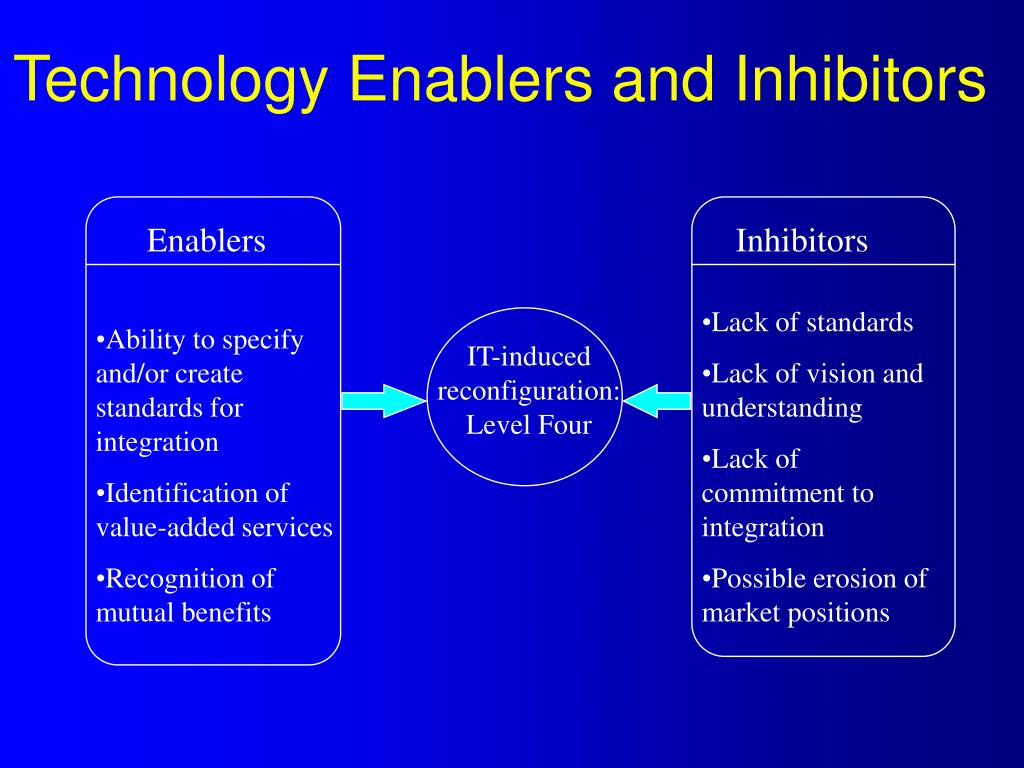 Technology Enablers and Inhibitors