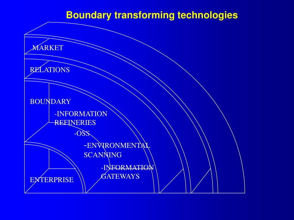 Boundary transforming technologies