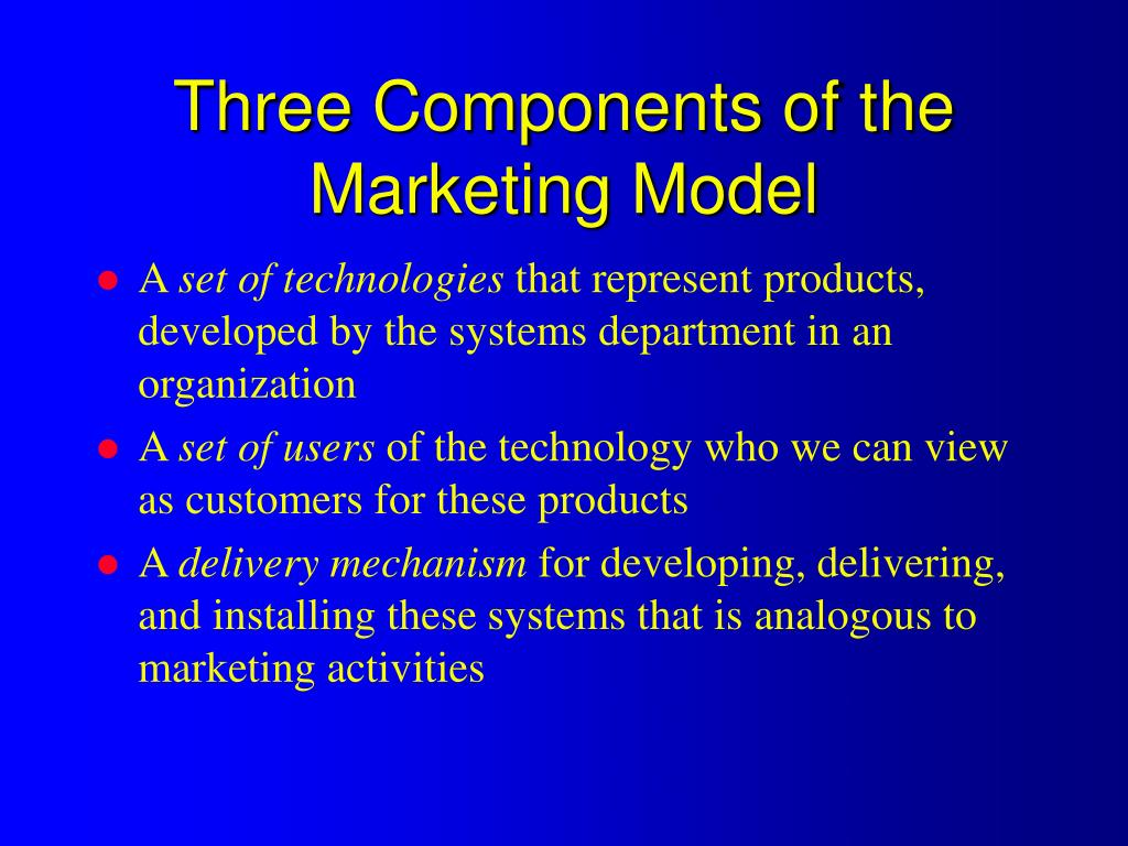 Three Components of the Marketing Model