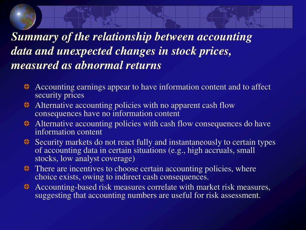 Summary of the relationship between accounting data and unexpected changes in stock prices, measured as abnormal returns