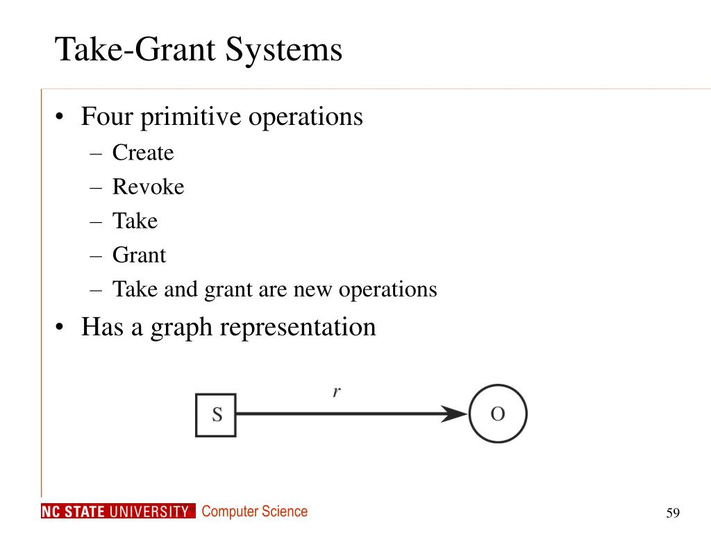Take-Grant Systems