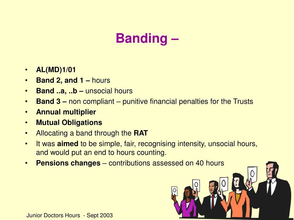 Banding –