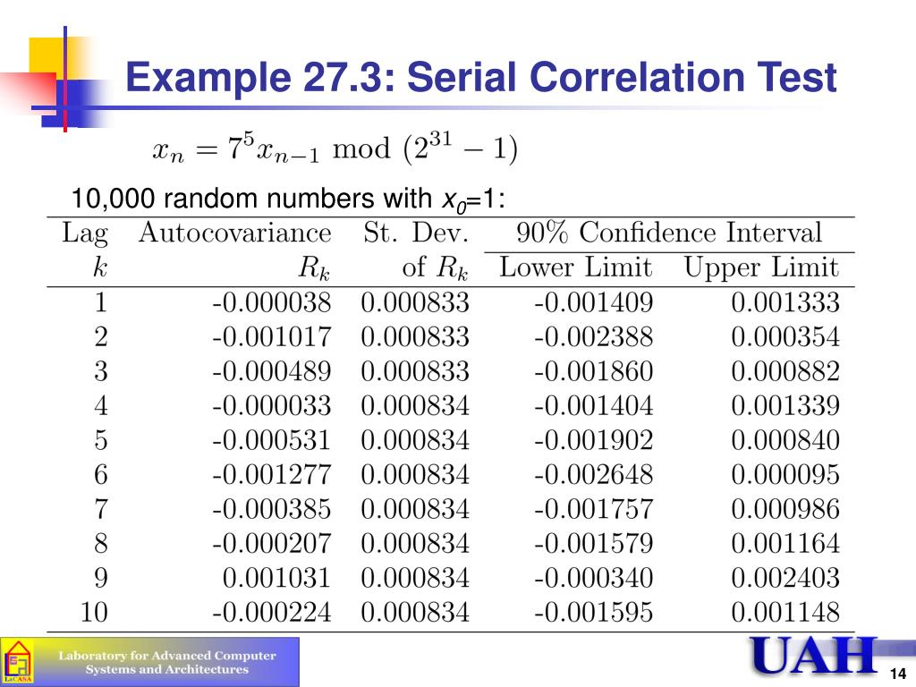 Example 27.3: Serial Correlation Test