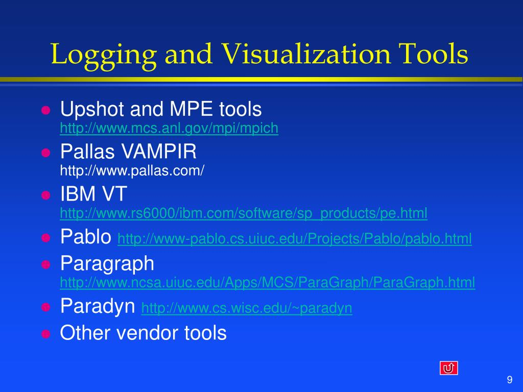 Logging and Visualization Tools