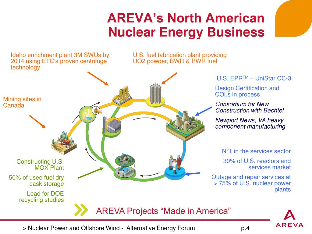 AREVA's North American Nuclear Energy Business