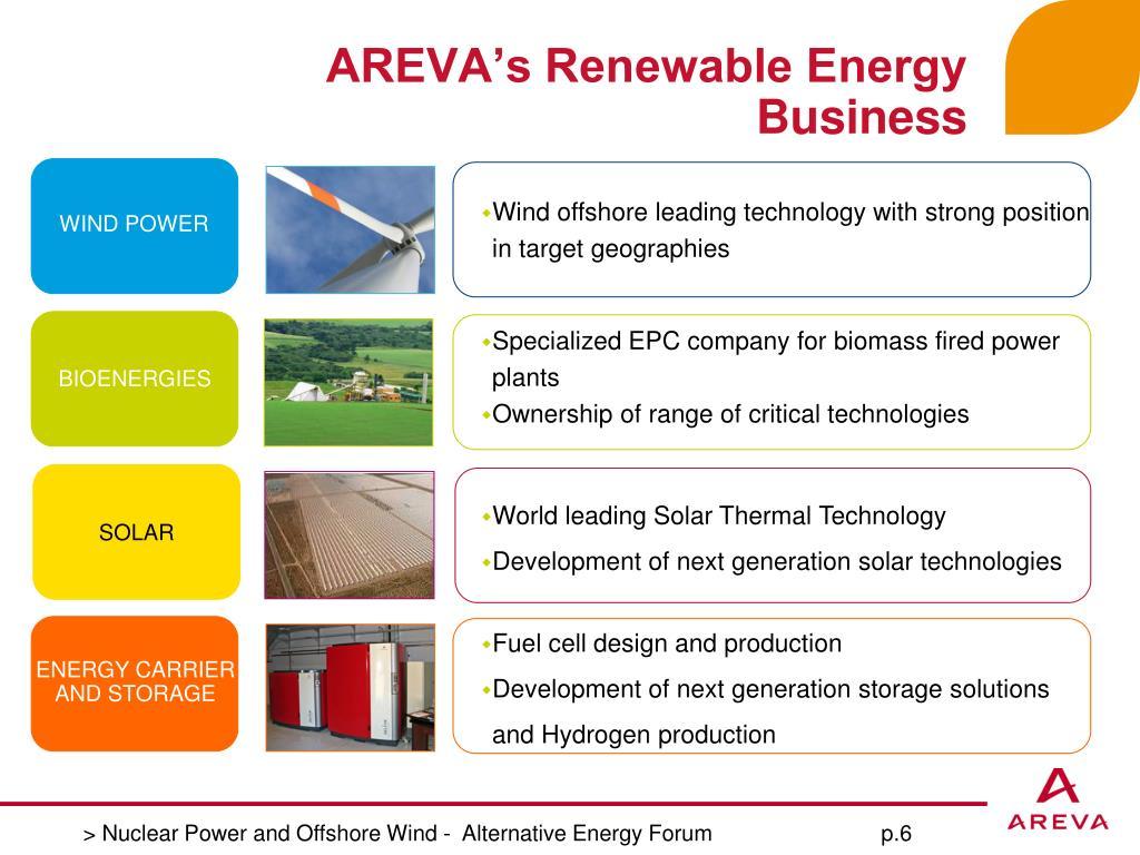 AREVA's Renewable Energy Business