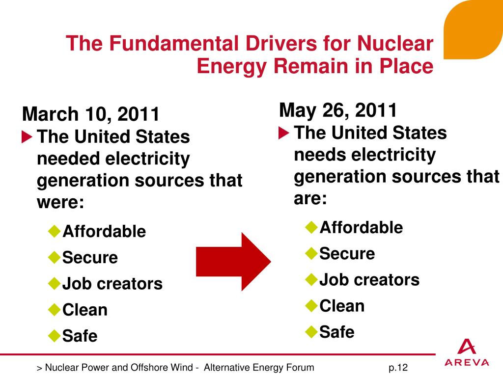 The Fundamental Drivers for Nuclear Energy Remain in Place