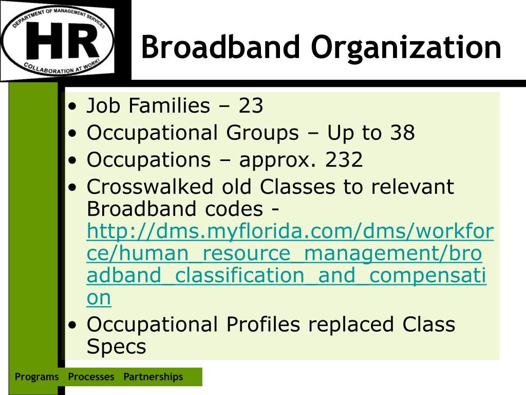 Broadband Organization