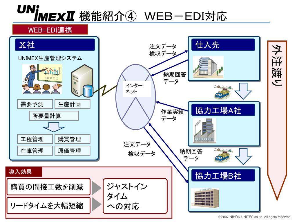 WEB-EDI