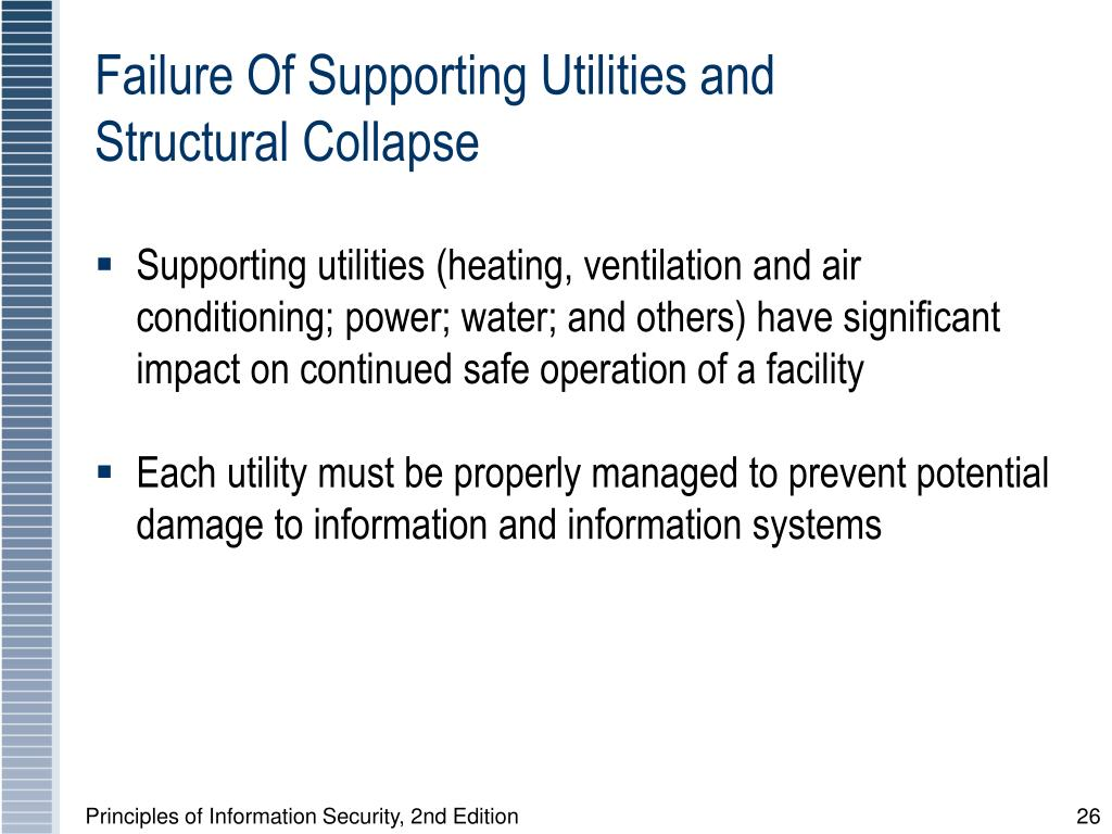 Failure Of Supporting Utilities and