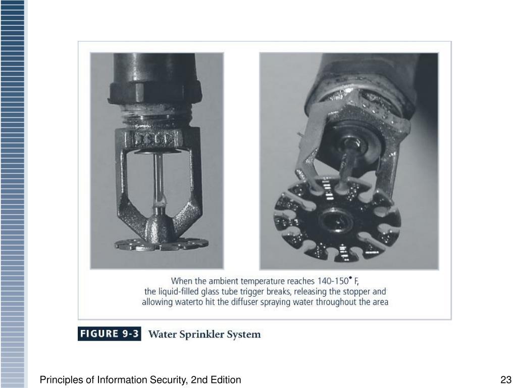 Figure 9-3 Water Sprinkler System