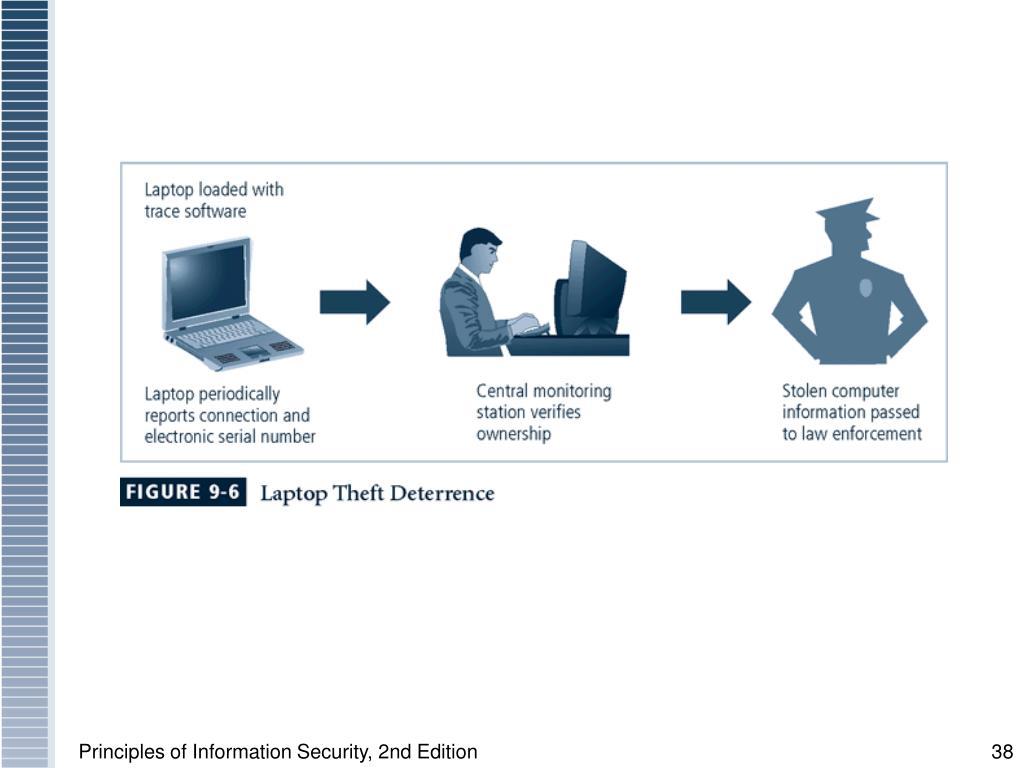 Figure 9-6 Laptop Theft Deterrence