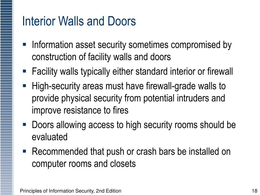 Interior Walls and Doors