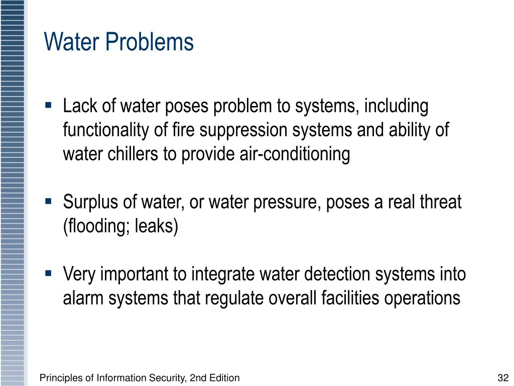 Water Problems