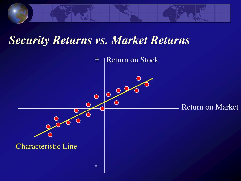 Security Returns vs. Market Returns