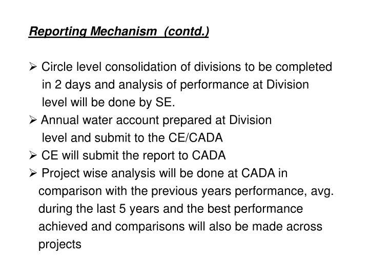 Reporting Mechanism  (contd.)