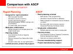comparison with ascp functional comparison