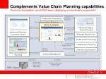 complements value chain planning capabilities