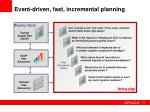 event driven fast incremental planning