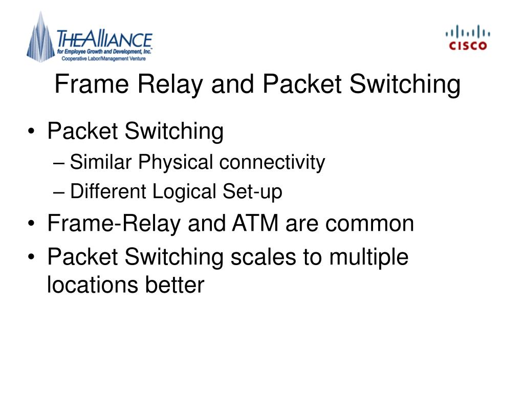 Frame Relay and Packet Switching