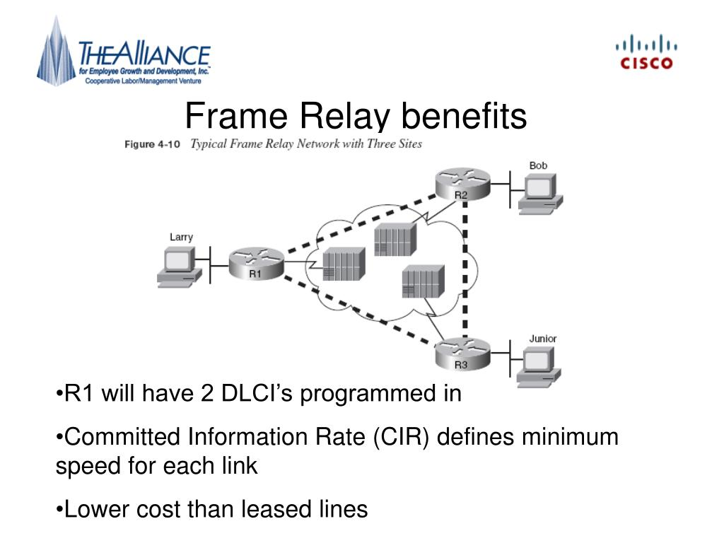 Frame Relay benefits