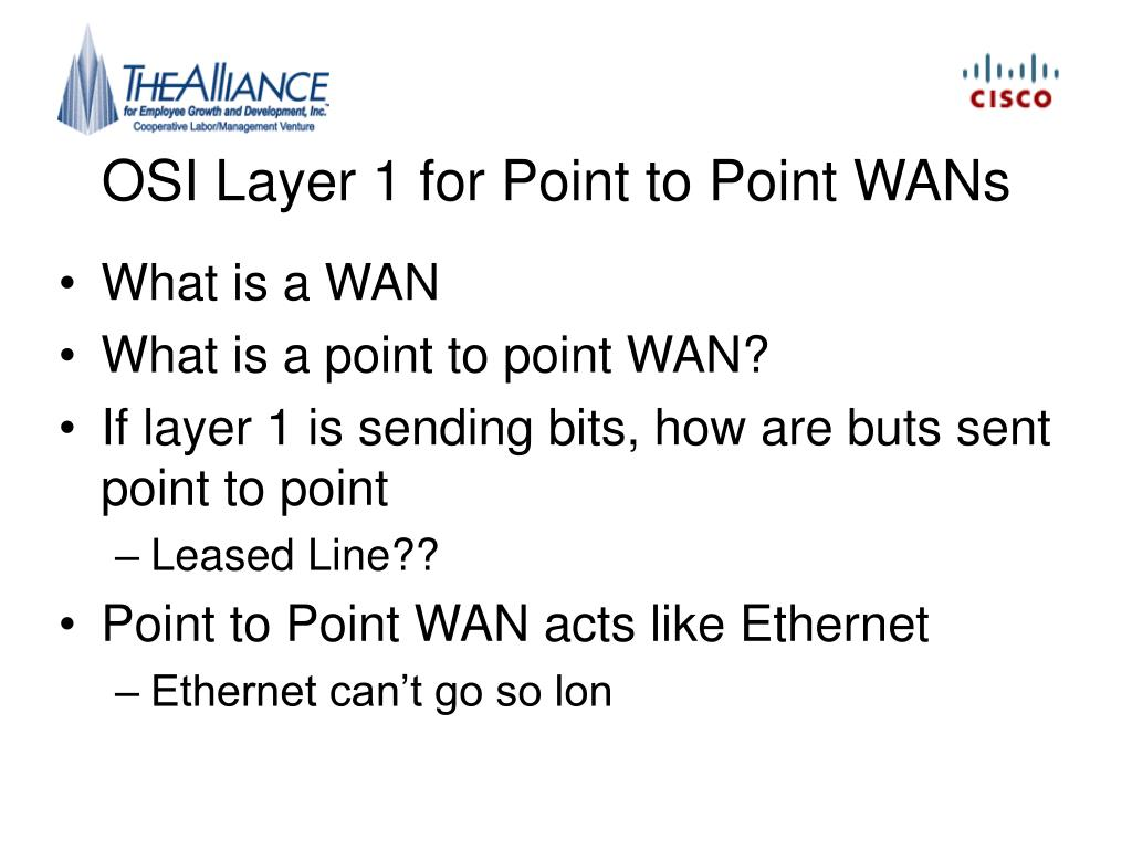 OSI Layer 1 for Point to Point WANs