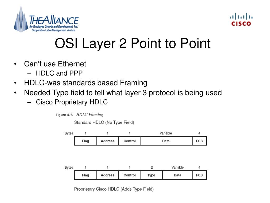 OSI Layer 2 Point to Point
