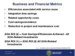 business and financial metrics