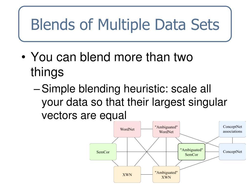 Blends of Multiple Data Sets