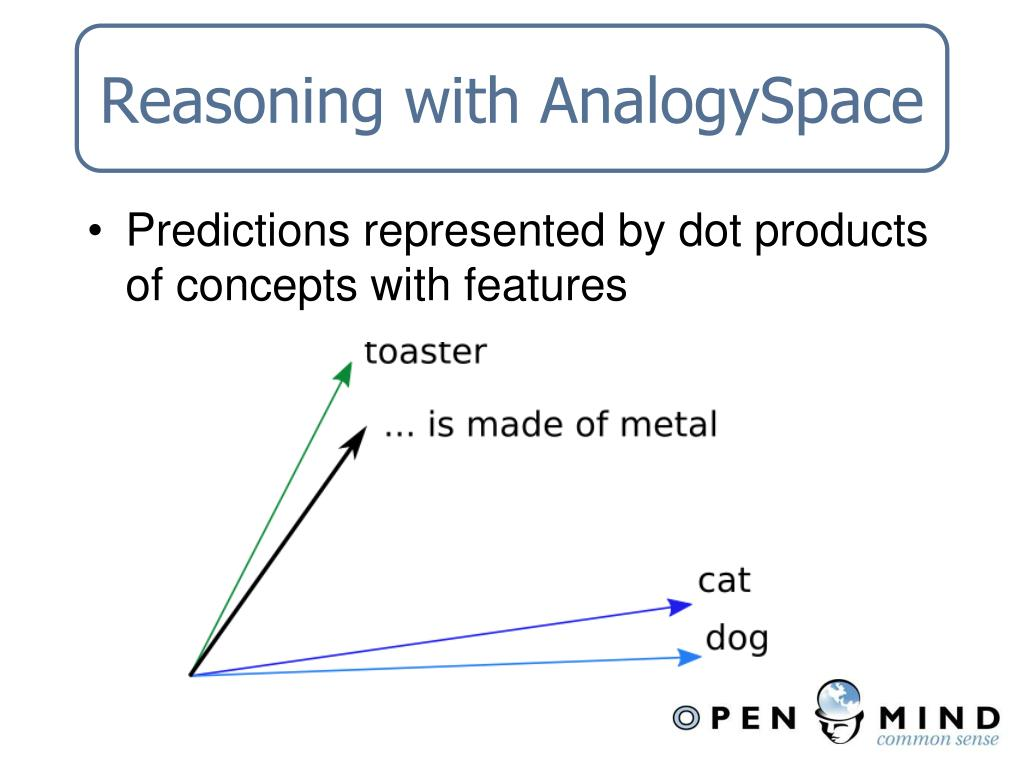 Reasoning with AnalogySpace