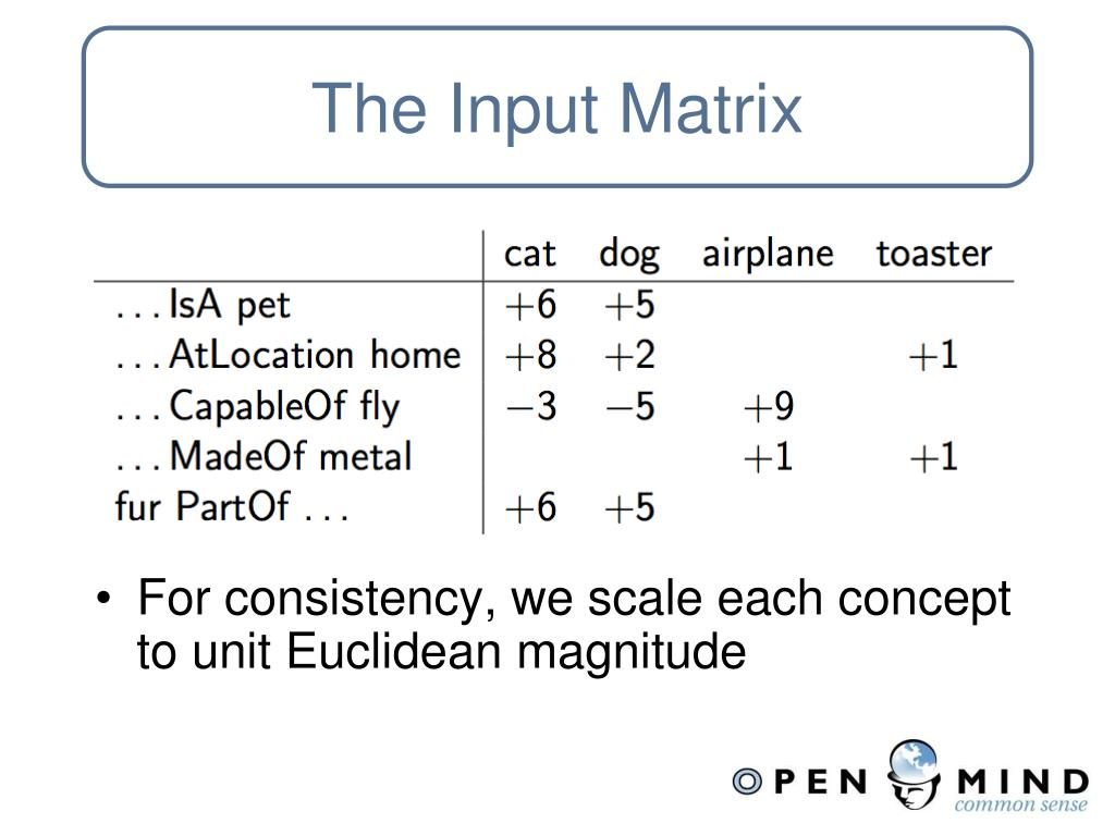The Input Matrix