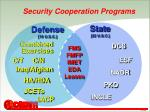 security cooperation programs1