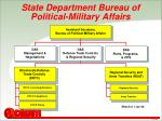 state department bureau of political military affairs