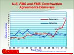 u s fms and fms construction agreements deliveries