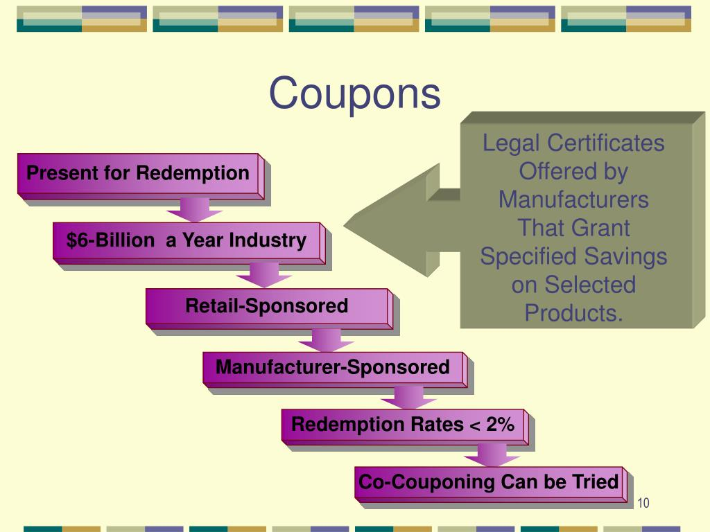 Legal Certificates Offered by Manufacturers That Grant Specified Savings on Selected Products.