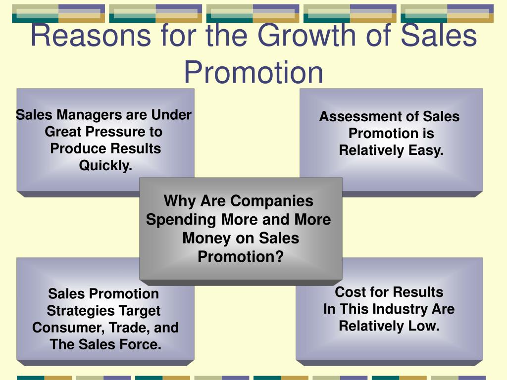 Reasons for the Growth of Sales Promotion