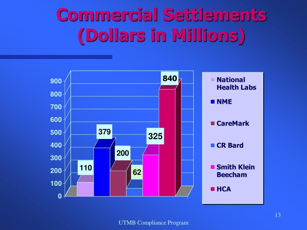Commercial Settlements