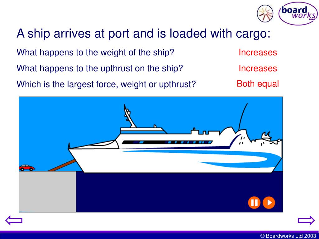 A ship arrives at port and is loaded with cargo: