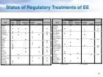 status of regulatory treatments of ee