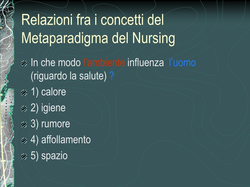 relazioni fra i concetti del metaparadigma del nursing l.