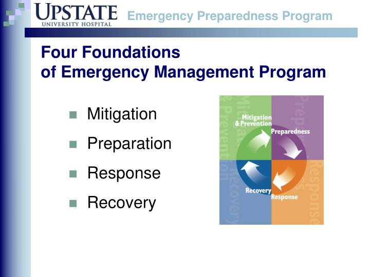 Four foundations of emergency management program