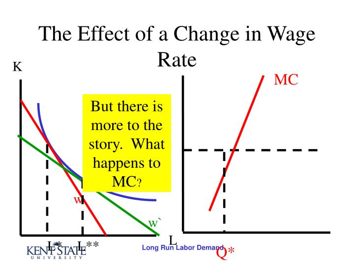 the effect of divorce rate on wage differential essay Why do married men earn more than the large positive wage effect the signaling hypothesis would not expect divorce to depress a man's wage rate.