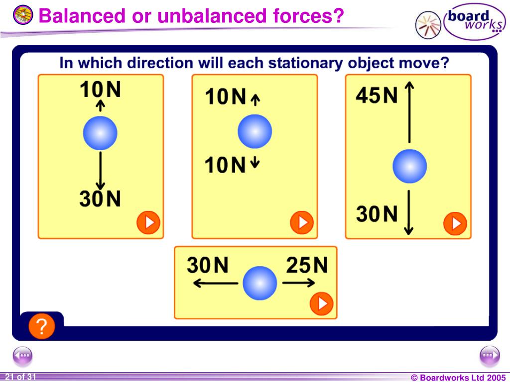 Balanced or unbalanced forces?