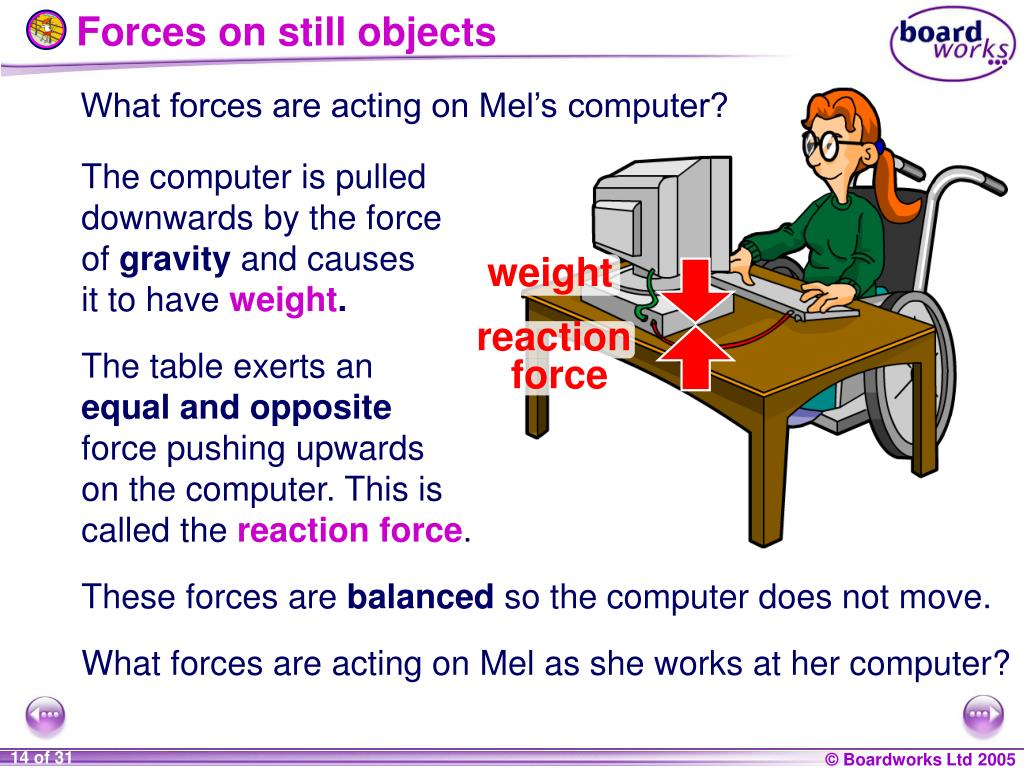 Forces on still objects