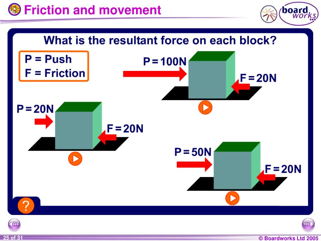 Friction and movement