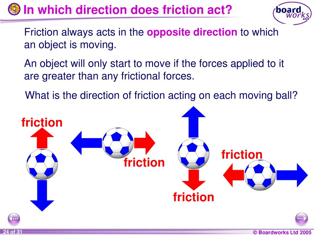 In which direction does friction act?