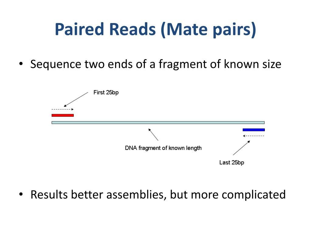 Paired Reads (Mate pairs)