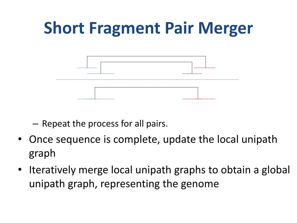 Short Fragment Pair Merger
