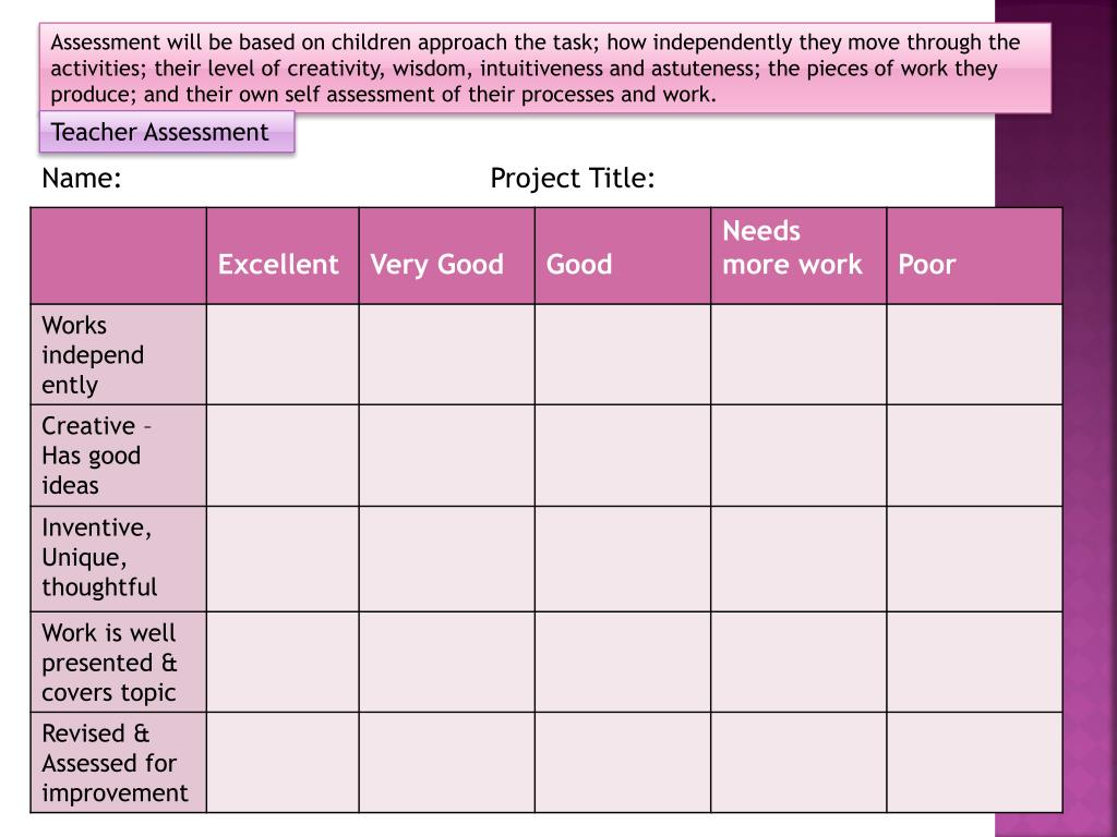 Assessment will be based on children approach the task; how independently they move through the activities; their level of creativity, wisdom, intuitiveness and astuteness; the pieces of work they produce; and their own self assessment of their processes and work.