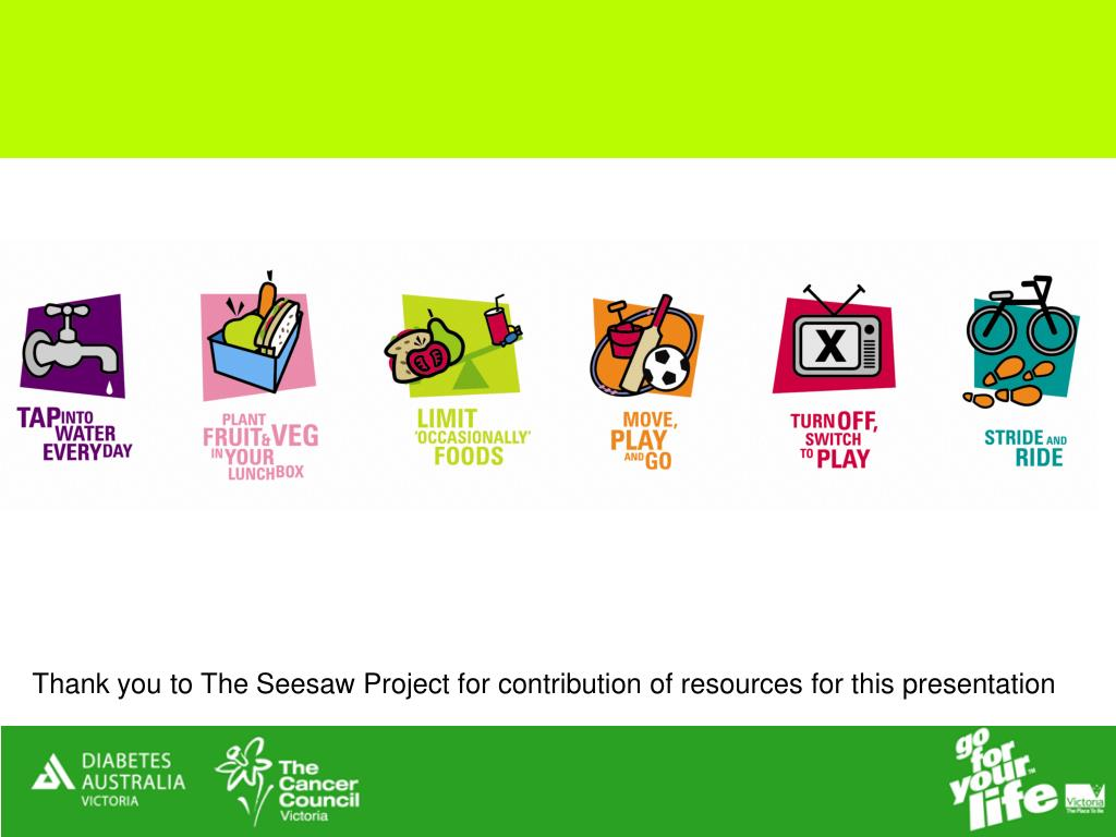 Thank you to The Seesaw Project for contribution of resources for this presentation